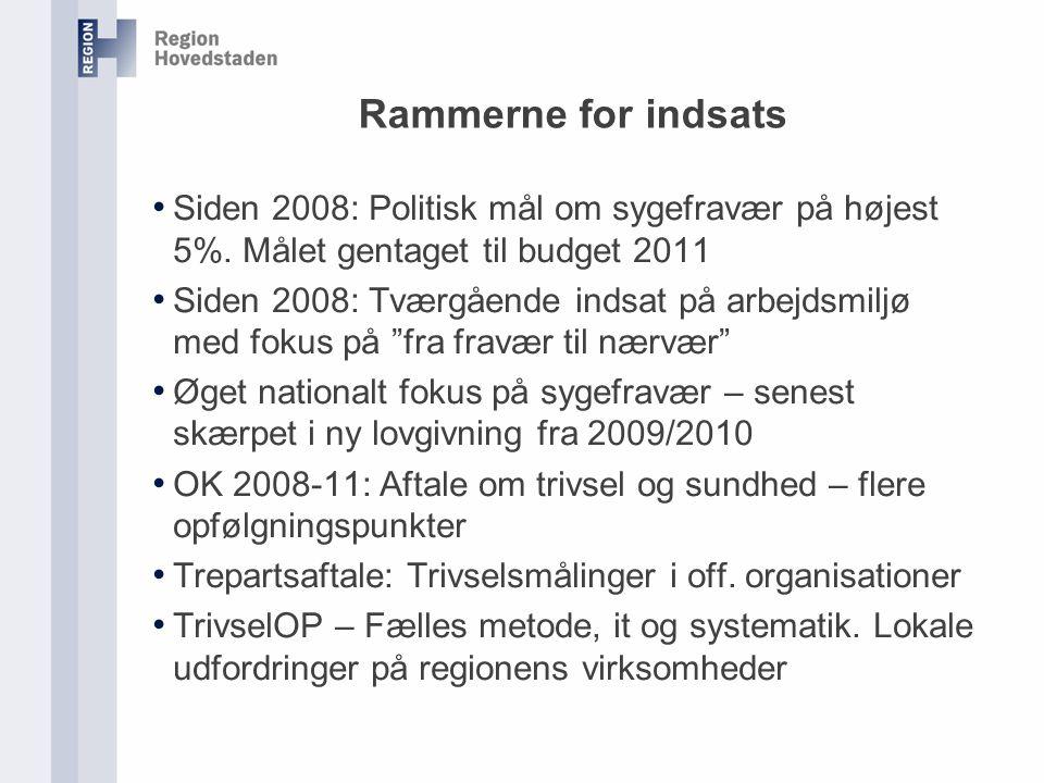 Rammerne for indsats Siden 2008: Politisk mål om sygefravær på højest 5%.