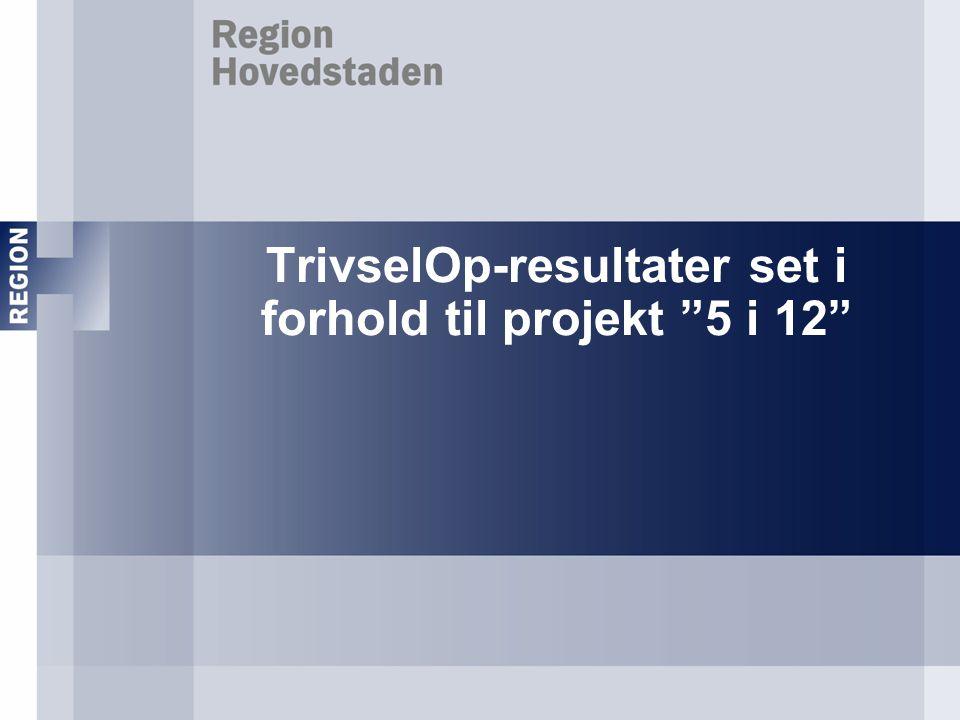 TrivselOp-resultater set i forhold til projekt 5 i 12