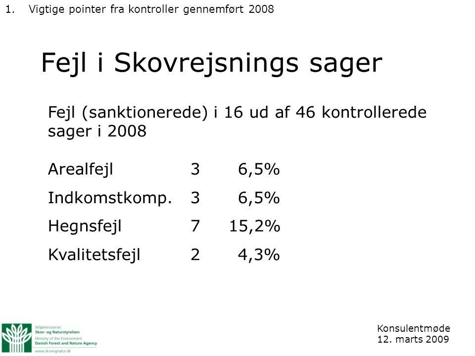 Fejl i Skovrejsnings sager 1.Vigtige pointer fra kontroller gennemført 2008 Fejl (sanktionerede) i 16 ud af 46 kontrollerede sager i 2008 Arealfejl36,5% Indkomstkomp.36,5% Hegnsfejl7 15,2% Kvalitetsfejl24,3% Konsulentmøde 12.
