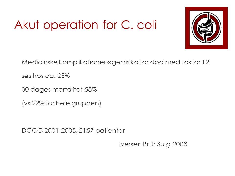 Akut operation for C.coli Medicinske komplikationer øger risiko for død med faktor 12 ses hos ca.