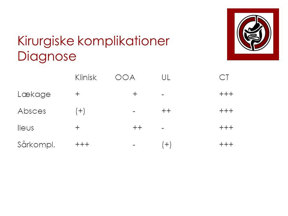 Kirurgiske komplikationer Diagnose Klinisk OOAULCT Lækage++-+++ Absces(+)-+++++ Ileus+++-+++ Sårkompl.+++-(+)+++