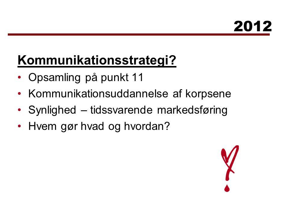 Kommunikationsstrategi.