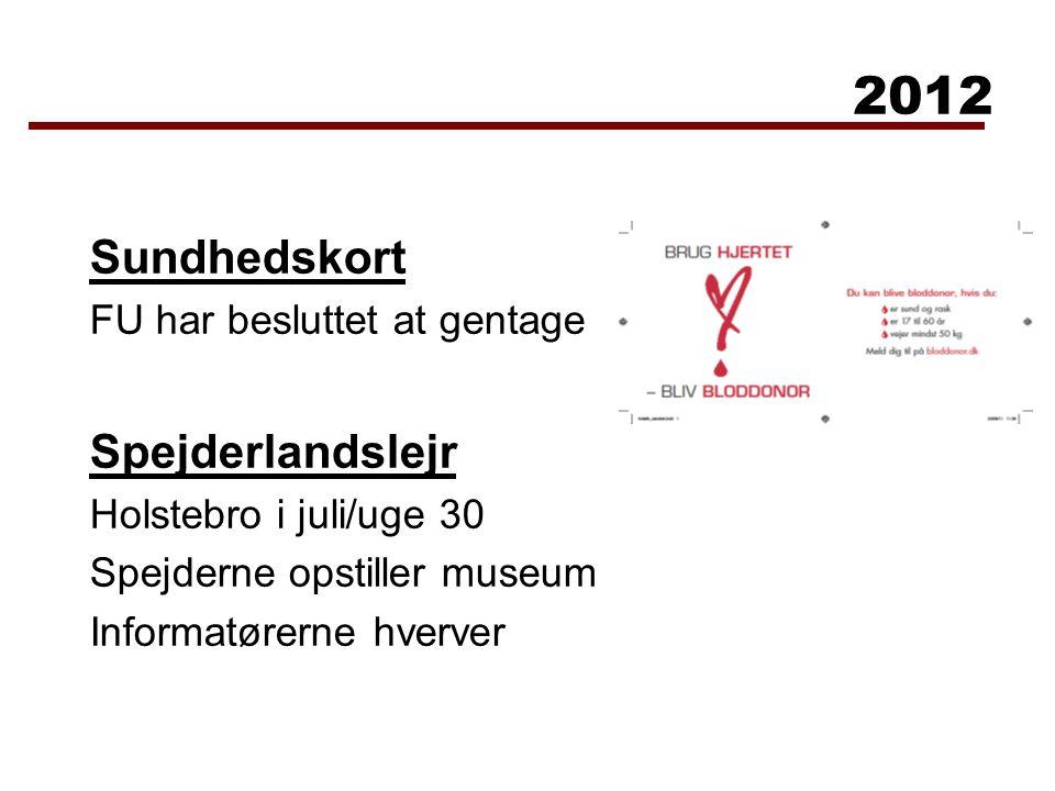 Sundhedskort FU har besluttet at gentage Spejderlandslejr Holstebro i juli/uge 30 Spejderne opstiller museum Informatørerne hverver 2012