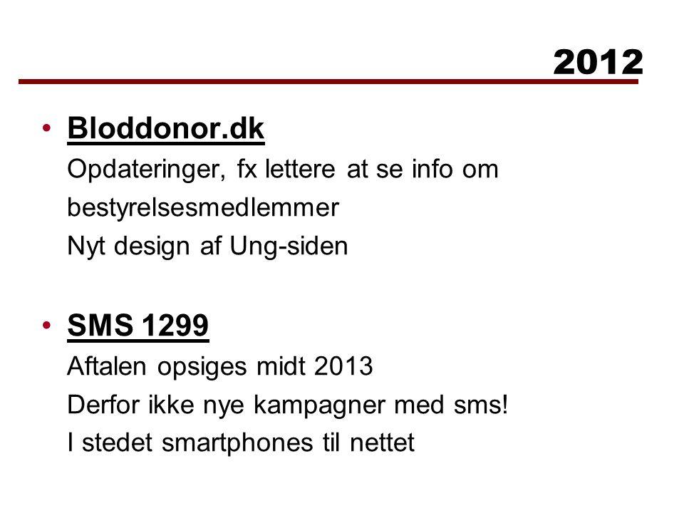 Bloddonor.dk Opdateringer, fx lettere at se info om bestyrelsesmedlemmer Nyt design af Ung-siden SMS 1299 Aftalen opsiges midt 2013 Derfor ikke nye kampagner med sms.