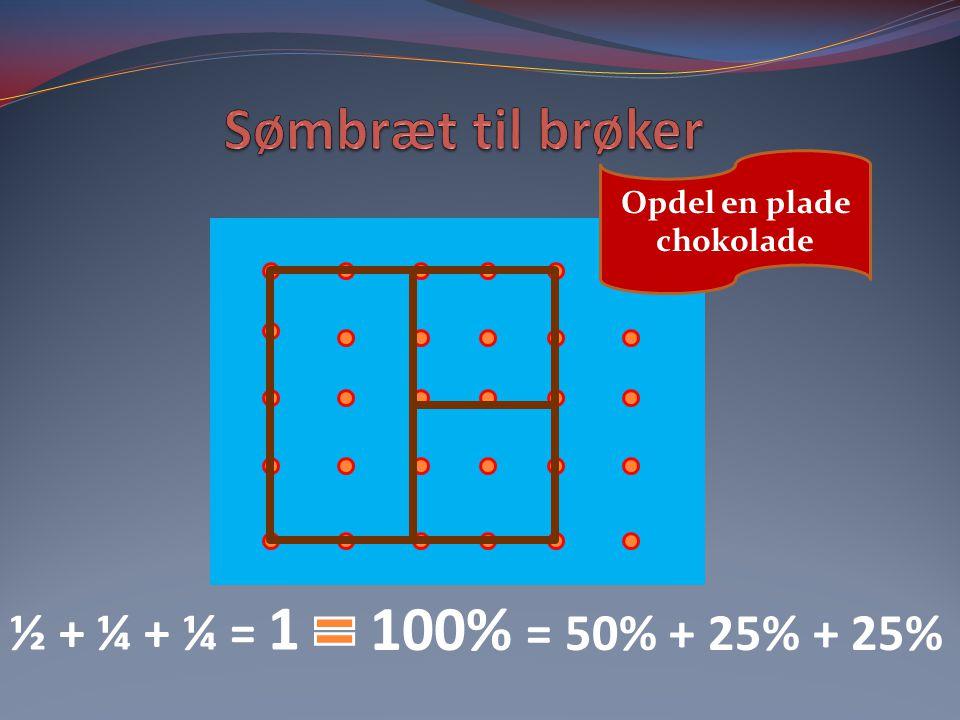 Opdel en plade chokolade ½ + ¼ + ¼ = 1 100% = 50% + 25% + 25%