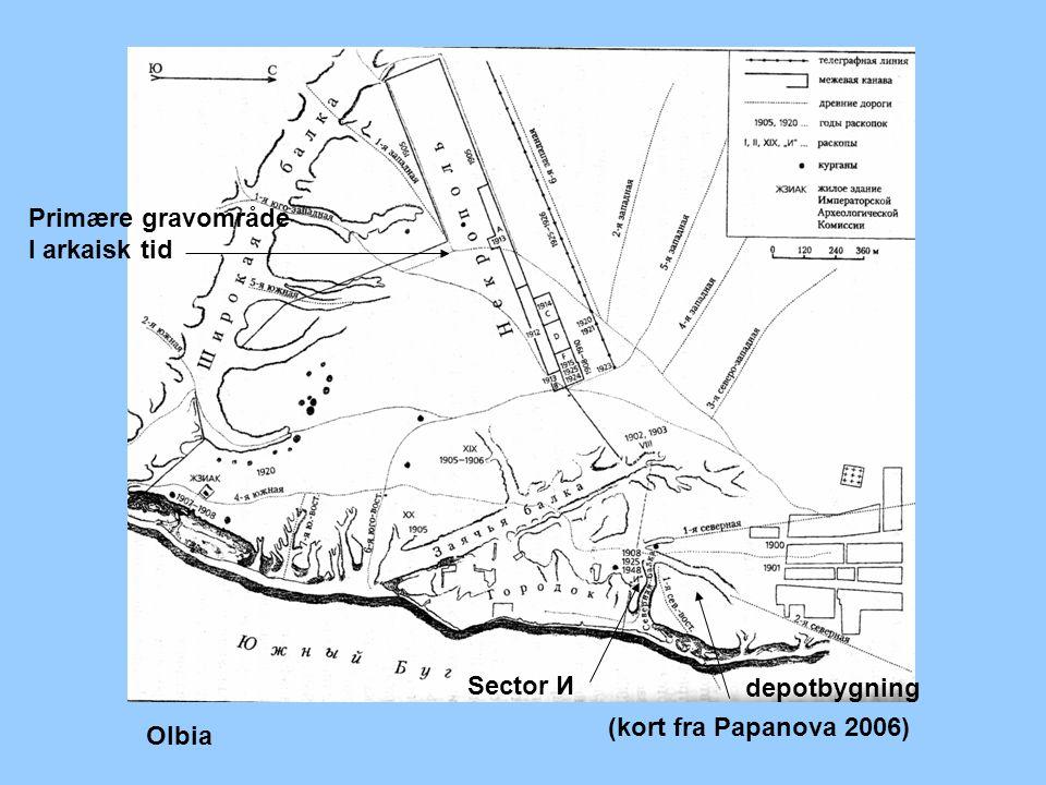 Sector И depotbygning Primære gravområde I arkaisk tid Olbia (kort fra Papanova 2006)