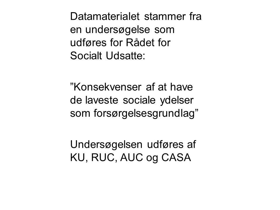 Datamaterialet stammer fra en undersøgelse som udføres for Rådet for Socialt Udsatte: Konsekvenser af at have de laveste sociale ydelser som forsørgelsesgrundlag Undersøgelsen udføres af KU, RUC, AUC og CASA