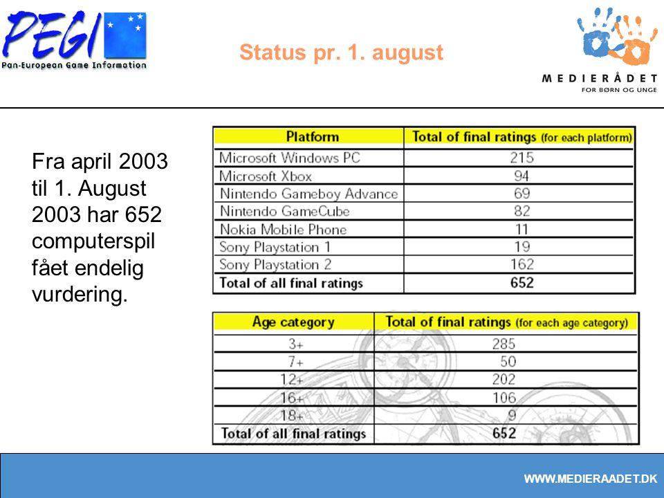 WWW.MEDIERAADET.DK Status pr. 1. august Fra april 2003 til 1.