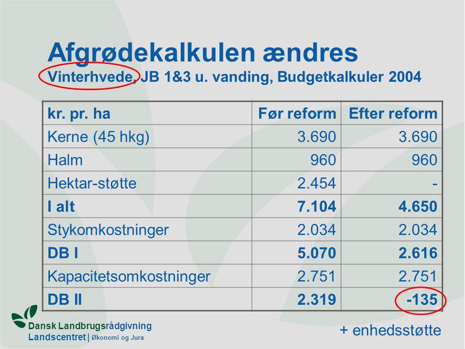 Dansk Landbrugsrådgivning Landscentret | Økonomi og Jura Afgrødekalkulen ændres Vinterhvede, JB 1&3 u.