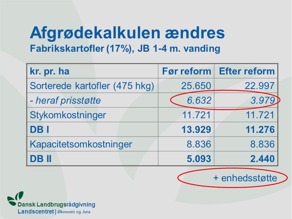Dansk Landbrugsrådgivning Landscentret | Økonomi og Jura Afgrødekalkulen ændres Fabrikskartofler (17%), JB 1-4 m.