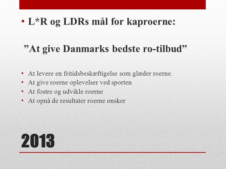 2013 L*R og LDRs mål for kaproerne: At give Danmarks bedste ro-tilbud At levere en fritidsbeskæftigelse som glæder roerne.