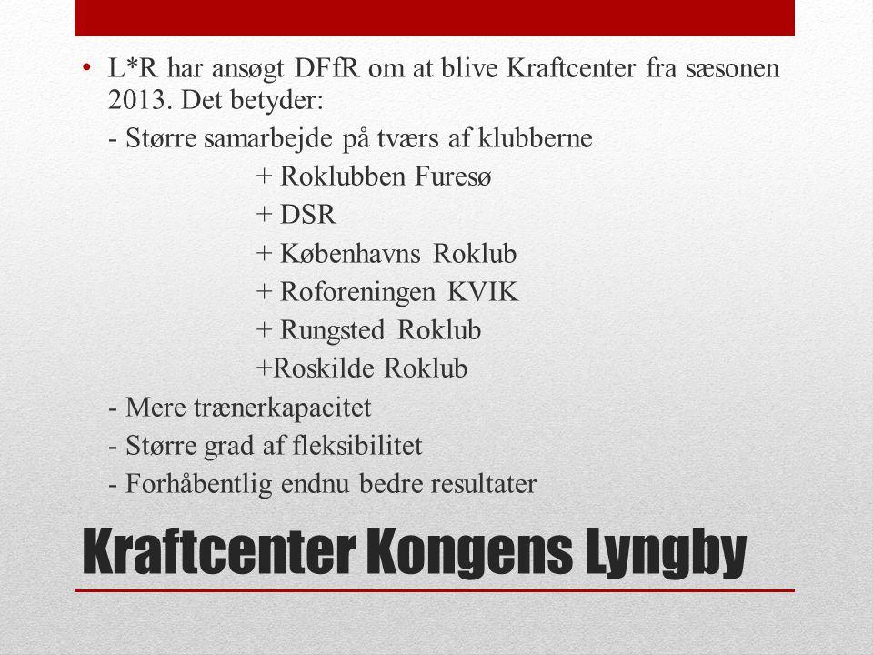 Kraftcenter Kongens Lyngby L*R har ansøgt DFfR om at blive Kraftcenter fra sæsonen 2013.