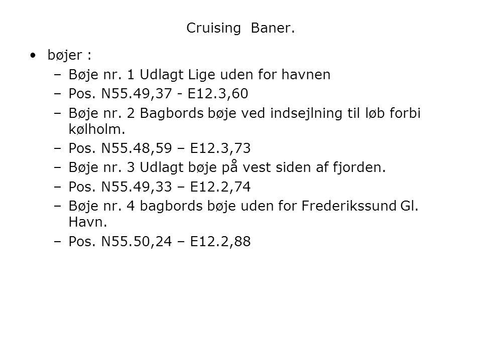 Cruising Baner. bøjer : –Bøje nr. 1 Udlagt Lige uden for havnen –Pos.