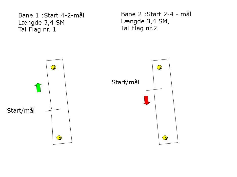 4 2 Start/mål 4 2 Bane 1 :Start 4-2-mål Længde 3,4 SM Tal Flag nr.