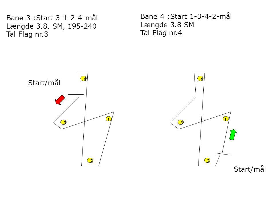 4 2 3 1 Start/mål 4 2 3 1 Bane 3 :Start 3-1-2-4-mål Længde 3.8.
