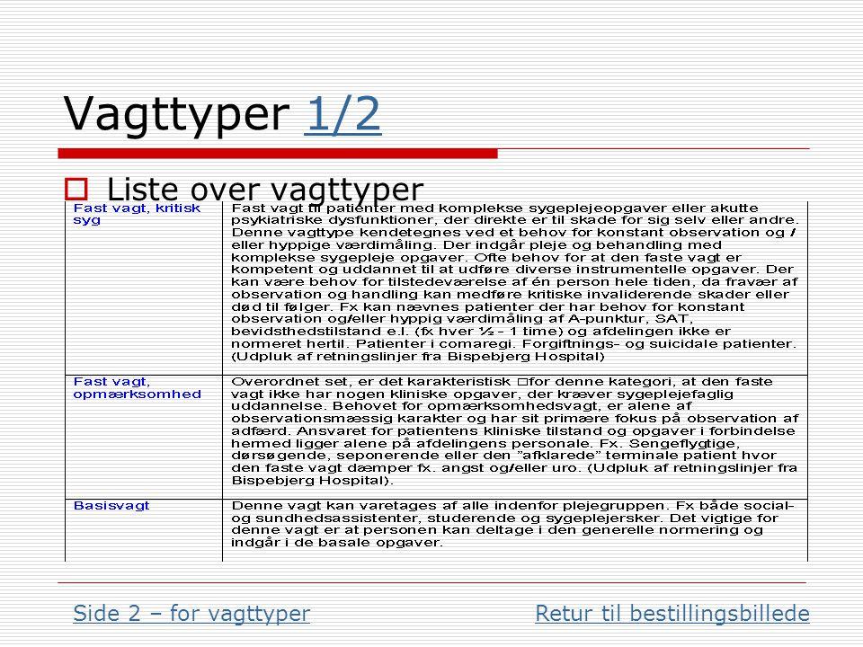 Vagttyper 1/21/2  Liste over vagttyper Retur til bestillingsbilledeSide 2 – for vagttyper