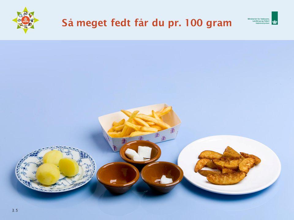 Så meget fedt får du pr. 100 gram 3.5