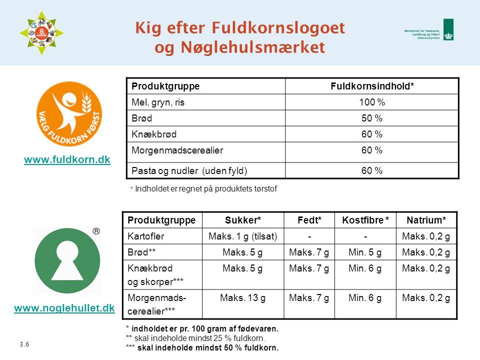www.fuldkorn.dk www.noglehullet.dk Kig efter Fuldkornslogoet og Nøglehulsmærket 3.6 ProduktgruppeFuldkornsindhold* Mel, gryn, ris100 % Brød50 % Knækbrød60 % Morgenmadscerealier60 % Pasta og nudler (uden fyld)60 % ProduktgruppeSukker*Fedt*Kostfibre *Natrium* KartoflerMaks.