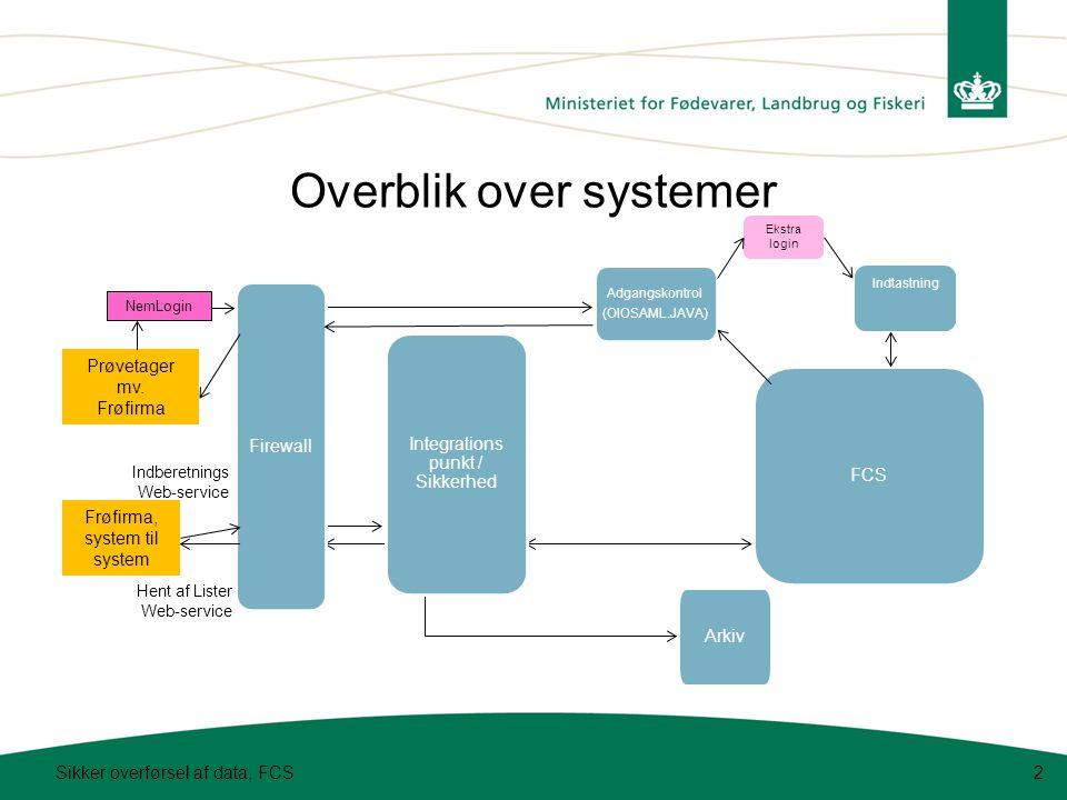 Overblik over systemer Sikker overførsel af data, FCS2 Arkiv FCS Firewall Integrations punkt / Sikkerhed Adgangskontrol (OIOSAML.JAVA) Frøfirma, system til system Prøvetager mv.