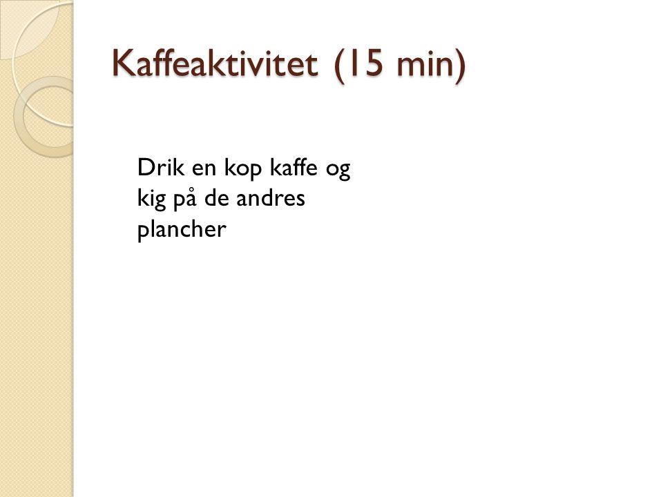 Kaffeaktivitet (15 min) Drik en kop kaffe og kig på de andres plancher