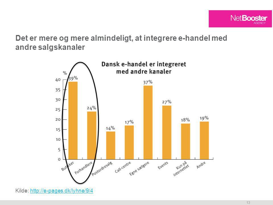 13 Kilde: http://e-pages.dk/lyhne/9/4http://e-pages.dk/lyhne/9/4 Det er mere og mere almindeligt, at integrere e-handel med andre salgskanaler