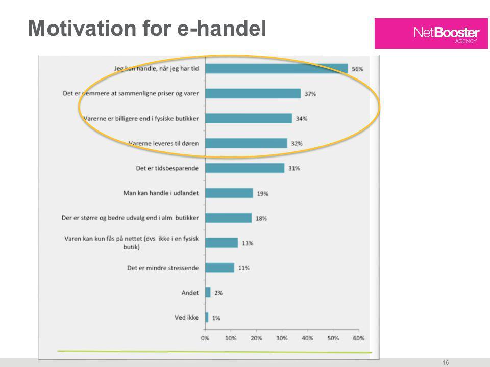 16 Motivation for e-handel