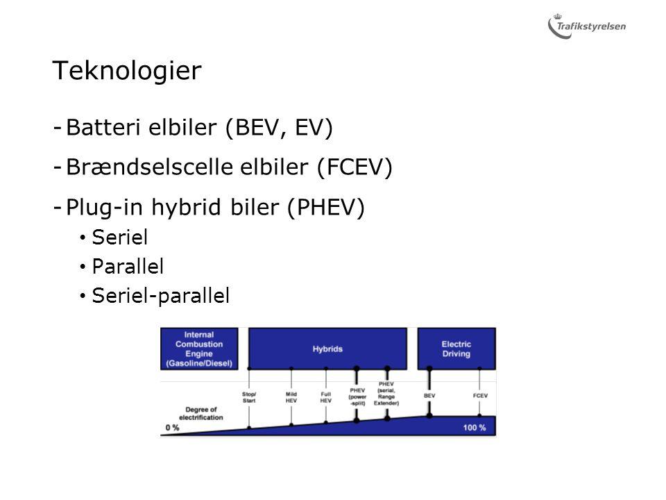 Teknologier Batteri elbiler (BEV, EV) Brændselscelle elbiler (FCEV) Plug-in hybrid biler (PHEV) Seriel Parallel Seriel-parallel