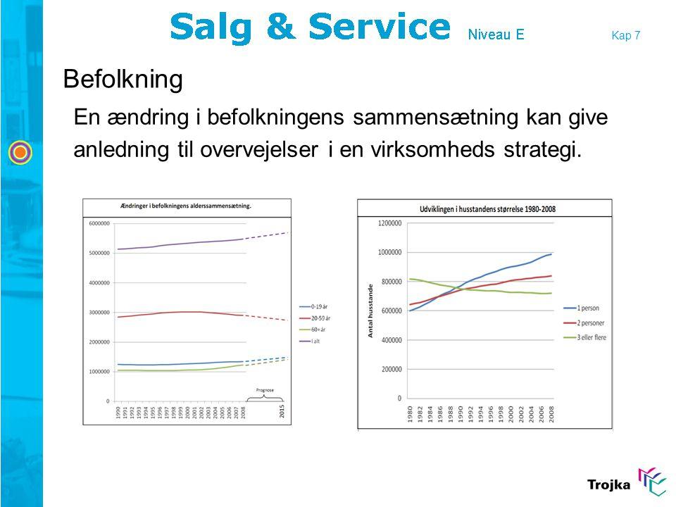 Kap 7 Økonomi/Indkomst Forbrugernes købelyst hænger sammen med deres økonomi.