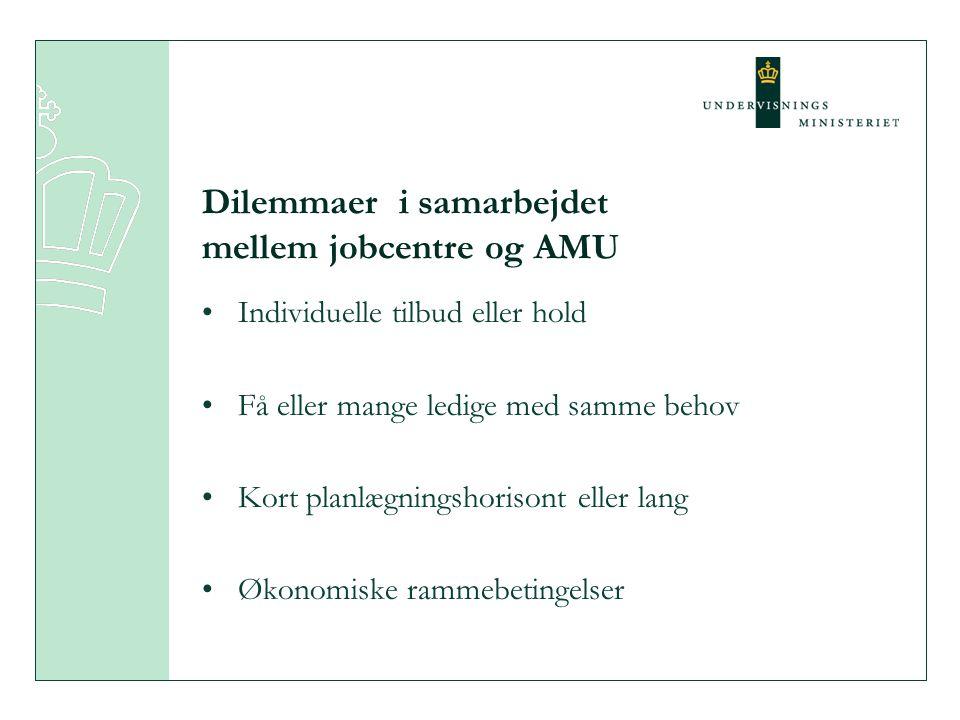 Dilemmaer i samarbejdet mellem jobcentre og AMU Individuelle tilbud eller hold Få eller mange ledige med samme behov Kort planlægningshorisont eller lang Økonomiske rammebetingelser