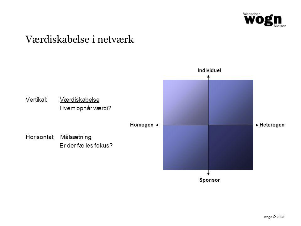 Værdiskabelse i netværk Vertikal: Værdiskabelse Hvem opnår værdi.
