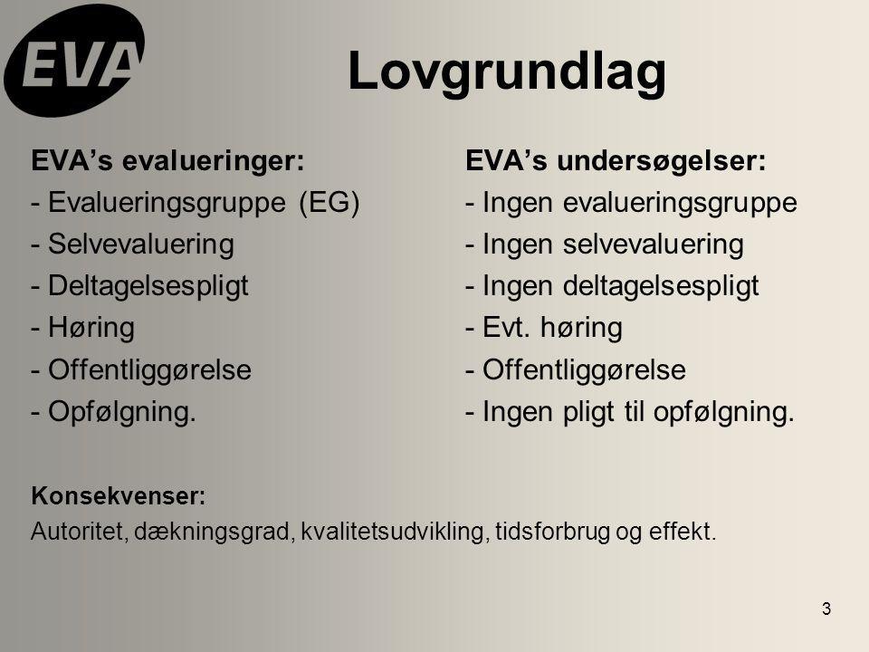 3 Lovgrundlag EVA's evalueringer:EVA's undersøgelser: - Evalueringsgruppe (EG)- Ingen evalueringsgruppe - Selvevaluering- Ingen selvevaluering - Deltagelsespligt- Ingen deltagelsespligt - Høring- Evt.