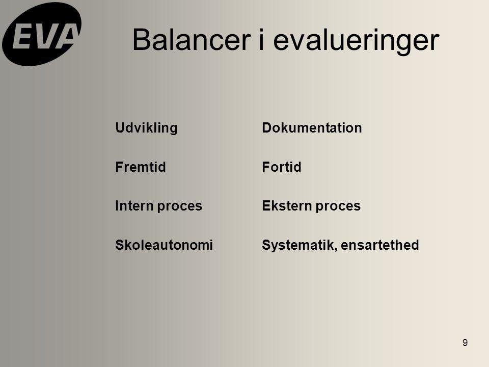 9 Balancer i evalueringer UdviklingDokumentation FremtidFortid Intern procesEkstern proces SkoleautonomiSystematik, ensartethed