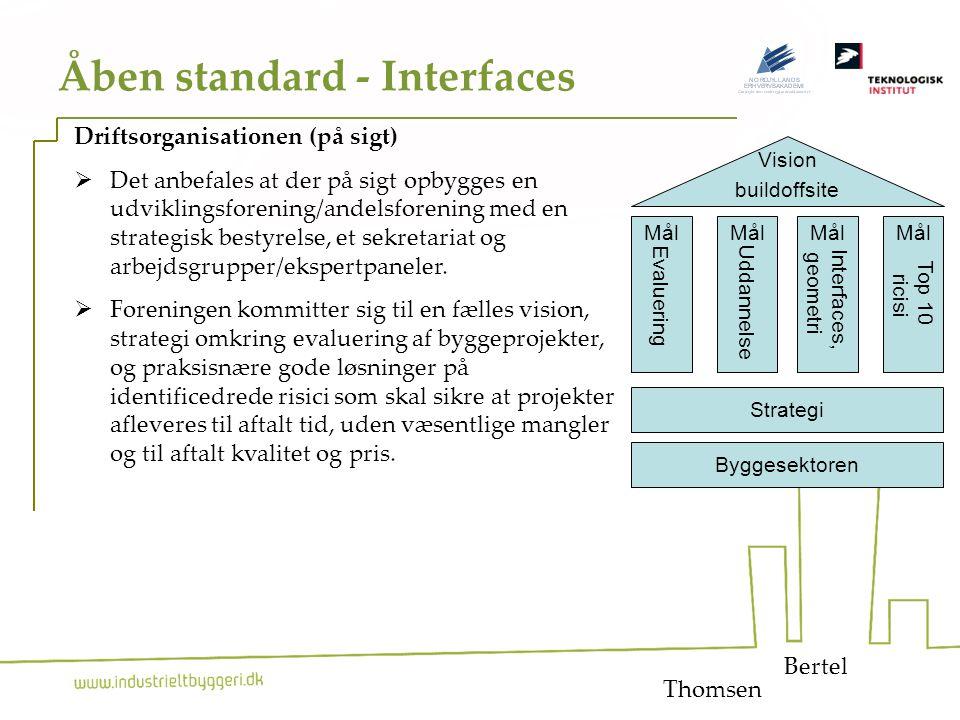 21 Åben standard - Interfaces Bertel Driftsorganisationen (på sigt)  Det anbefales at der på sigt opbygges en udviklingsforening/andelsforening med en strategisk bestyrelse, et sekretariat og arbejdsgrupper/ekspertpaneler.