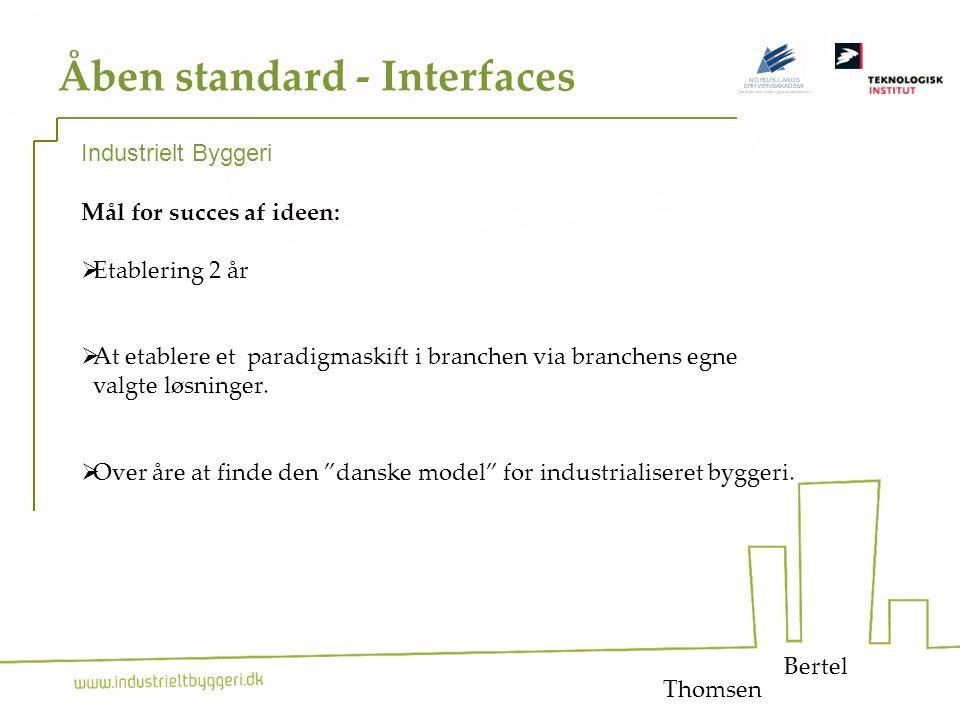 24 Åben standard - Interfaces Mål for succes af ideen:  Etablering 2 år  At etablere et paradigmaskift i branchen via branchens egne valgte løsninger.