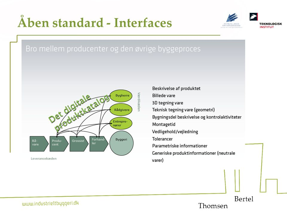 9 Åben standard - Interfaces Bertel Thomsen