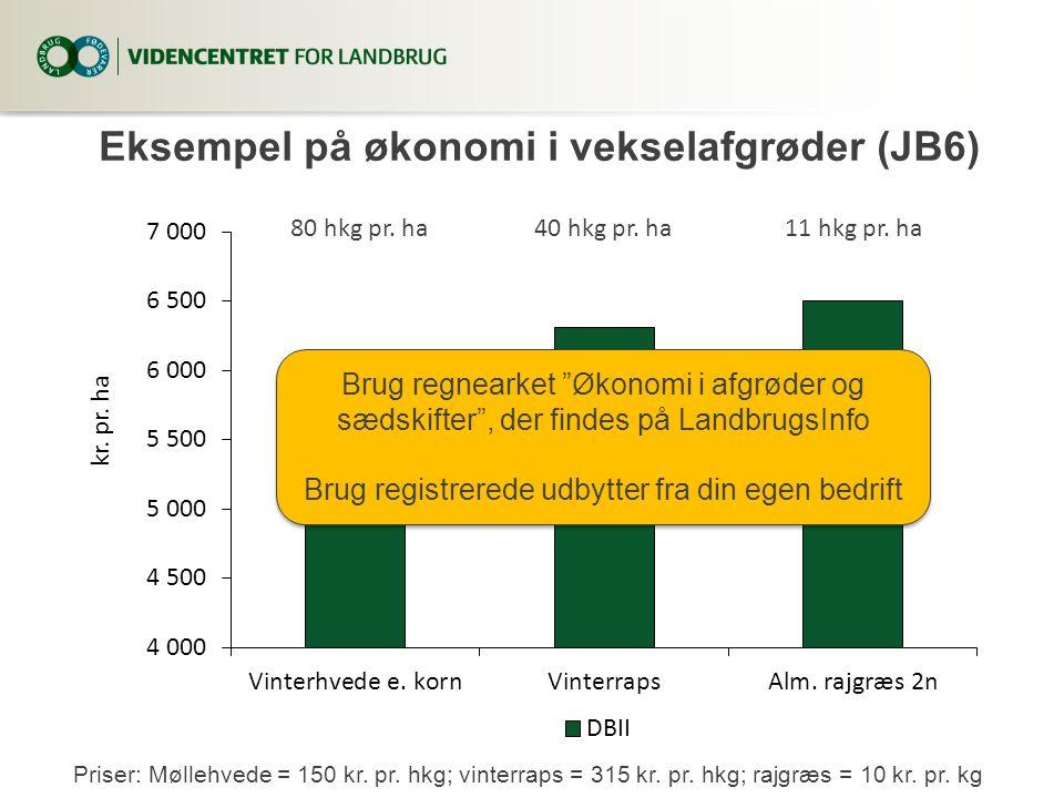 Eksempel på økonomi i vekselafgrøder (JB6) Priser: Møllehvede = 150 kr.