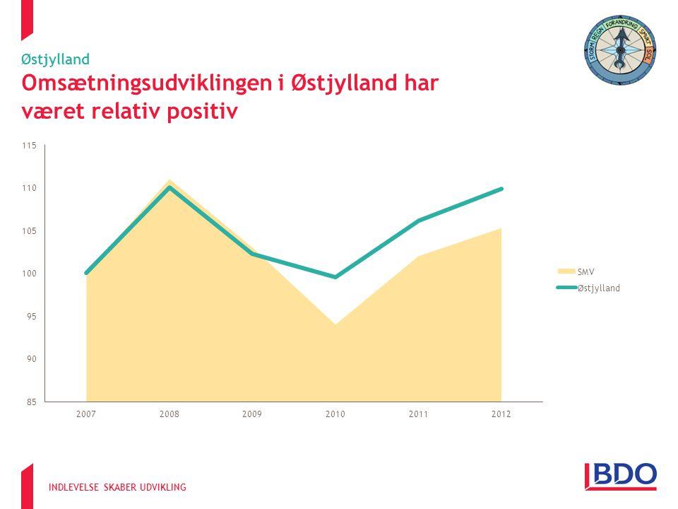 INDLEVELSE SKABER UDVIKLING Østjylland Omsætningsudviklingen i Østjylland har været relativ positiv
