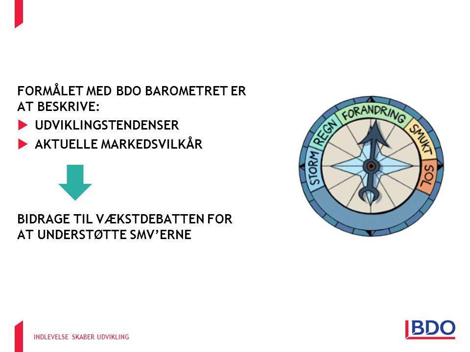 INDLEVELSE SKABER UDVIKLING FORMÅLET MED BDO BAROMETRET ER AT BESKRIVE:  UDVIKLINGSTENDENSER  AKTUELLE MARKEDSVILKÅR BIDRAGE TIL VÆKSTDEBATTEN FOR AT UNDERSTØTTE SMV'ERNE