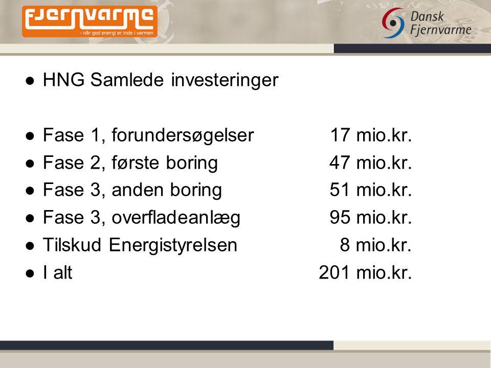 ● HNG Samlede investeringer ● Fase 1, forundersøgelser 17 mio.kr.