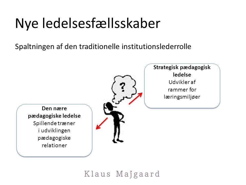 Nye ledelsesfællsskaber Spaltningen af den traditionelle institutionslederrolle Strategisk pædagogisk ledelse Udvikler af rammer for læringsmiljøer Strategisk pædagogisk ledelse Udvikler af rammer for læringsmiljøer Den nære pædagogiske ledelse Spillende træner i udviklingen pædagogiske relationer Den nære pædagogiske ledelse Spillende træner i udviklingen pædagogiske relationer