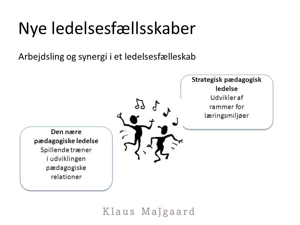 Nye ledelsesfællsskaber Arbejdsling og synergi i et ledelsesfælleskab Strategisk pædagogisk ledelse Udvikler af rammer for læringsmiljøer Strategisk pædagogisk ledelse Udvikler af rammer for læringsmiljøer Den nære pædagogiske ledelse Spillende træner i udviklingen pædagogiske relationer Den nære pædagogiske ledelse Spillende træner i udviklingen pædagogiske relationer