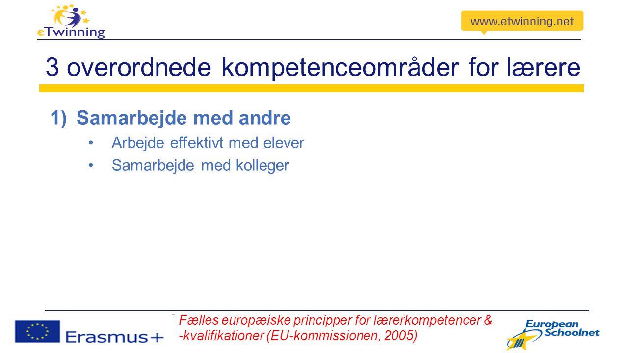 3 overordnede kompetenceområder for lærere 1)Samarbejde med andre Arbejde effektivt med elever Samarbejde med kolleger Fælles europæiske principper for lærerkompetencer & -kvalifikationer (EU-kommissionen, 2005)
