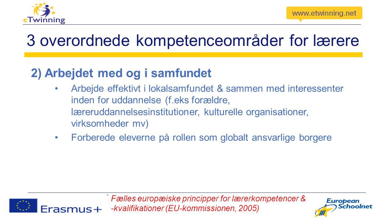 3 overordnede kompetenceområder for lærere 2) Arbejdet med og i samfundet Arbejde effektivt i lokalsamfundet & sammen med interessenter inden for uddannelse (f.eks forældre, læreruddannelsesinstitutioner, kulturelle organisationer, virksomheder mv) Forberede eleverne på rollen som globalt ansvarlige borgere Fælles europæiske principper for lærerkompetencer & -kvalifikationer (EU-kommissionen, 2005)