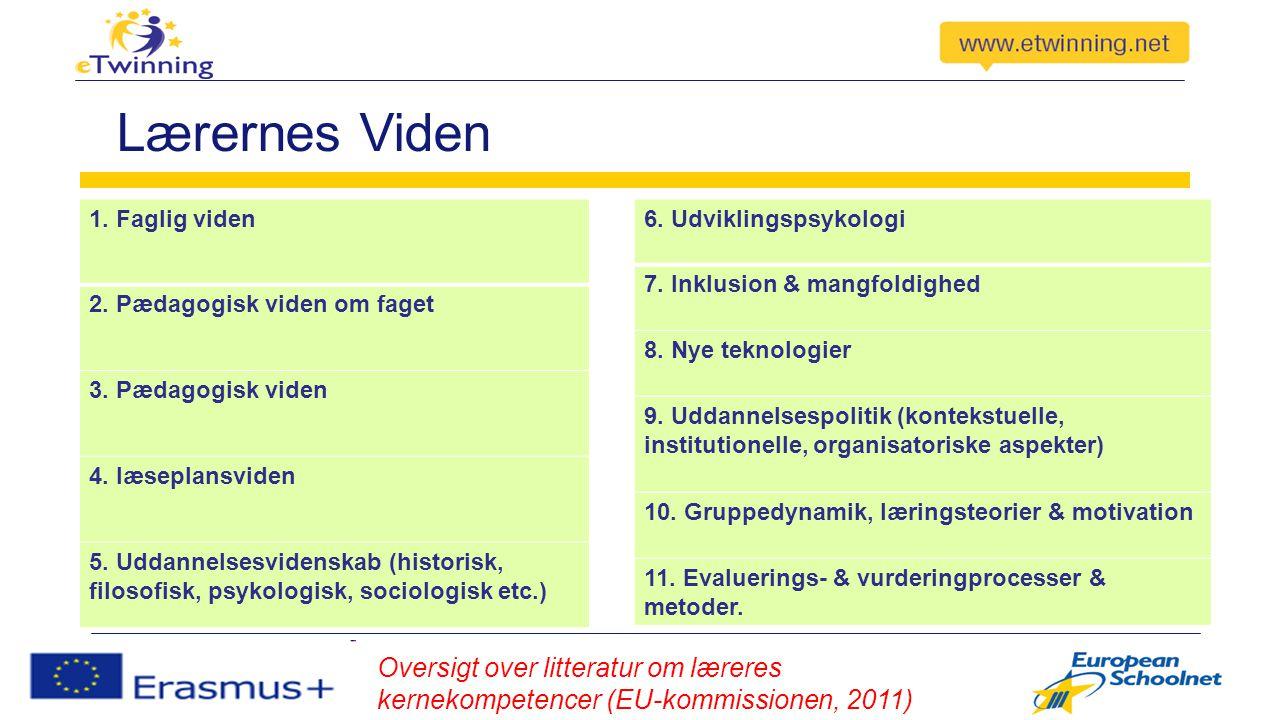 Lærernes Viden Oversigt over litteratur om læreres kernekompetencer (EU-kommissionen, 2011) 1.