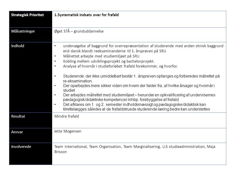 Strategisk Prioritet1.Systematisk indsats over for frafald MålsætningerØget STÅ – grunduddannelse Indhold undersøgelse af baggrund for overrepræsentation af studerende med anden etnisk baggrund end dansk blandt reeksaminanderne til 1.