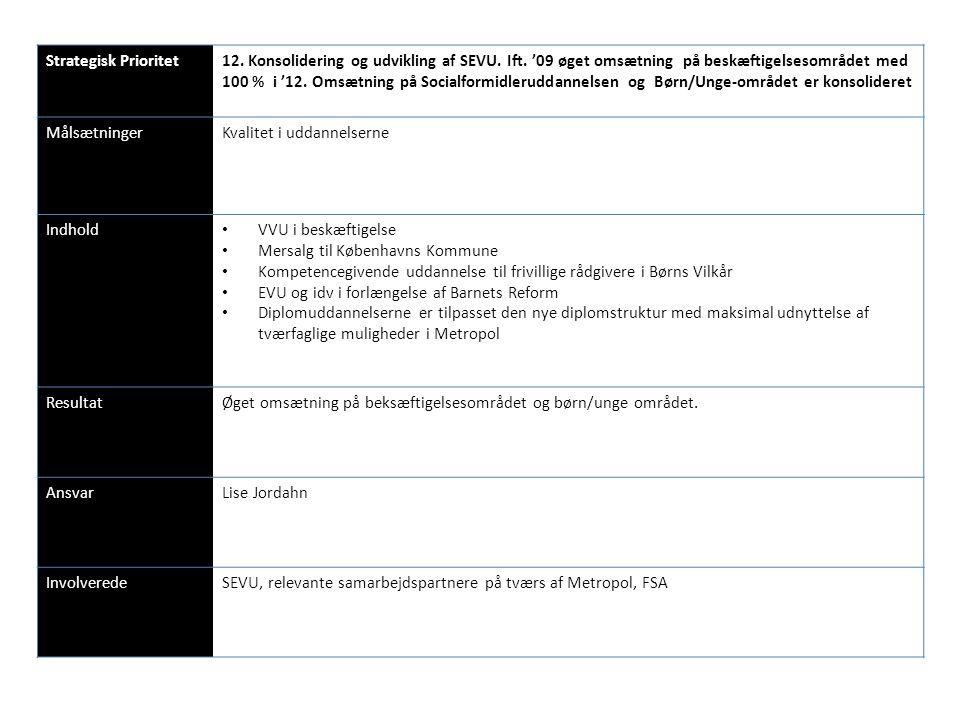 Strategisk Prioritet12. Konsolidering og udvikling af SEVU.