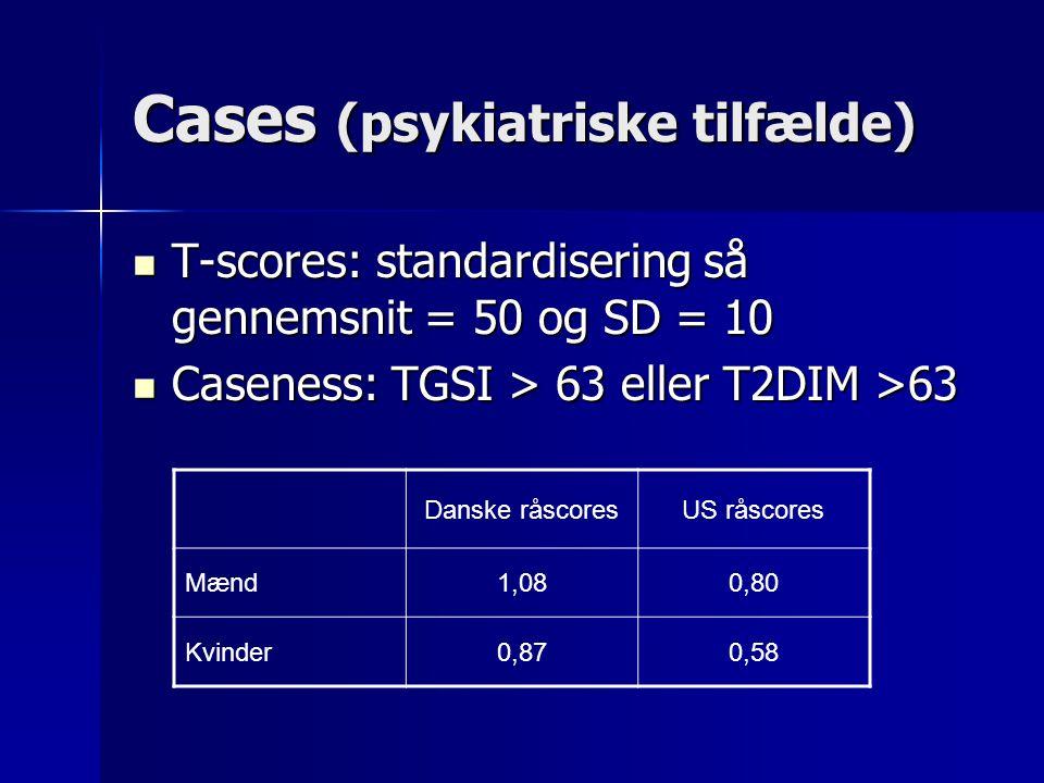 Cases (psykiatriske tilfælde) T-scores: standardisering så gennemsnit = 50 og SD = 10 T-scores: standardisering så gennemsnit = 50 og SD = 10 Caseness: TGSI > 63 eller T2DIM >63 Caseness: TGSI > 63 eller T2DIM >63 Danske råscoresUS råscores Mænd1,080,80 Kvinder0,870,58