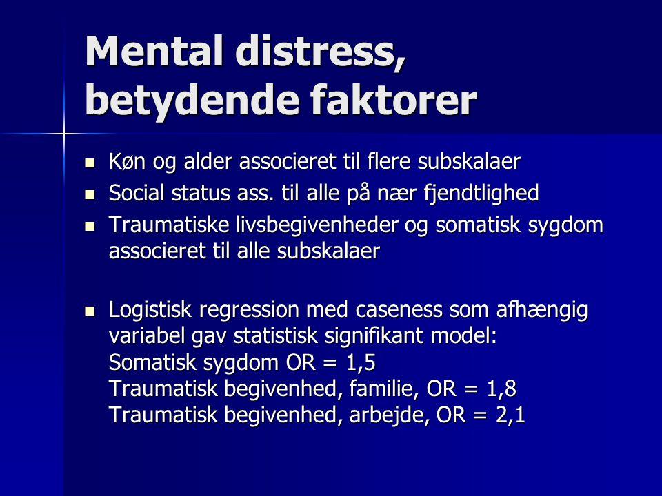 Mental distress, betydende faktorer Køn og alder associeret til flere subskalaer Køn og alder associeret til flere subskalaer Social status ass.