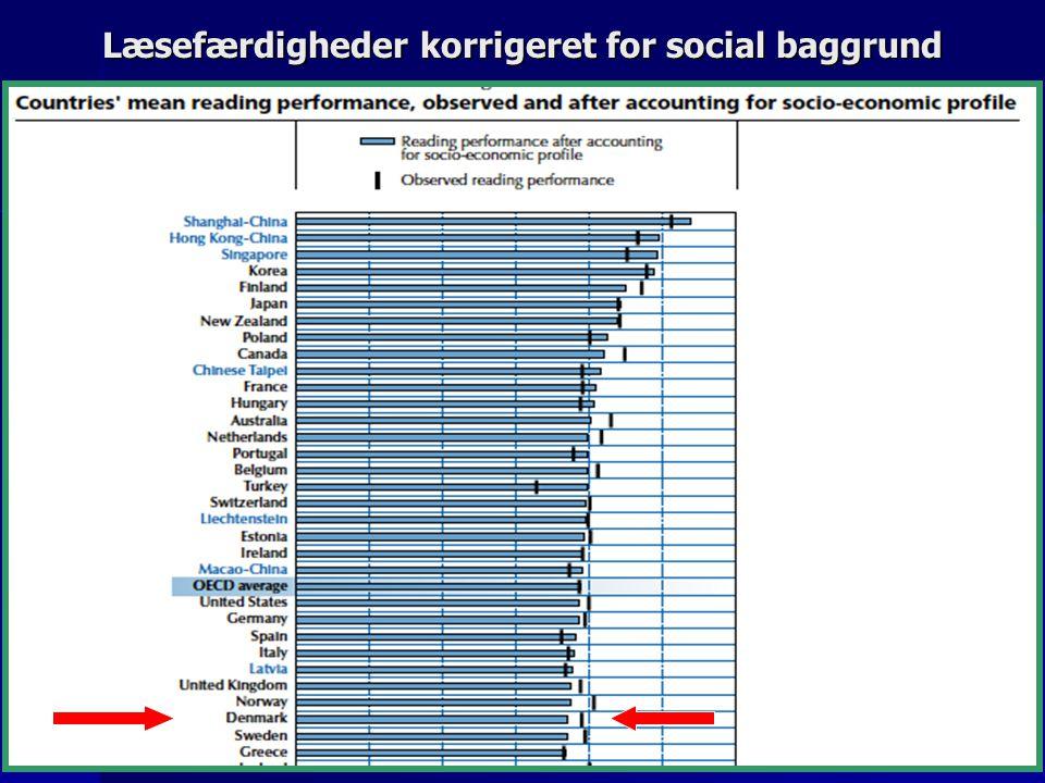 Læsefærdigheder korrigeret for social baggrund