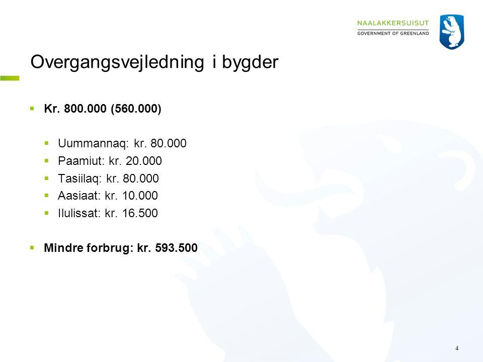 Overgangsvejledning i bygder  Kr. 800.000 (560.000)  Uummannaq: kr.